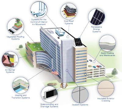 Rpm adquiere empresa brasile a de materiales para la construcci n el - Empresas de materiales de construccion ...