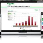 Wiser el nuevo sistema de manejo de energia de Schneider Electric