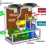 Ilios, fabricante de calentadores de agua de alta eficiencia energética, firma acuerdo con Procoen para la distribución exclusiva en Costa Rica